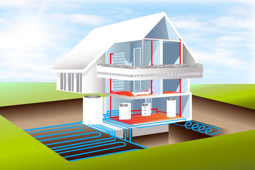 Impianti Geotermici | Idrogas